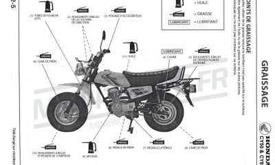 Points de graissage du Honda CY80 - mini4temps.fr